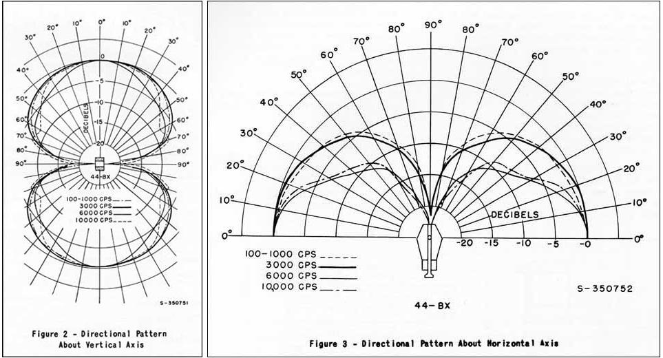 metrosonic u0026 39 s rca 44-bx  u0026quot prototypes u0026quot
